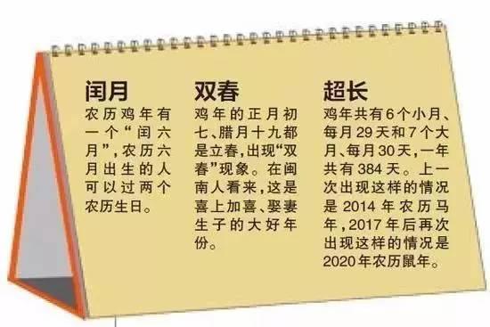 """首页 深读    下一个有闰月的农历年份出现在2020年庚子鼠年,为""""闰图片"""